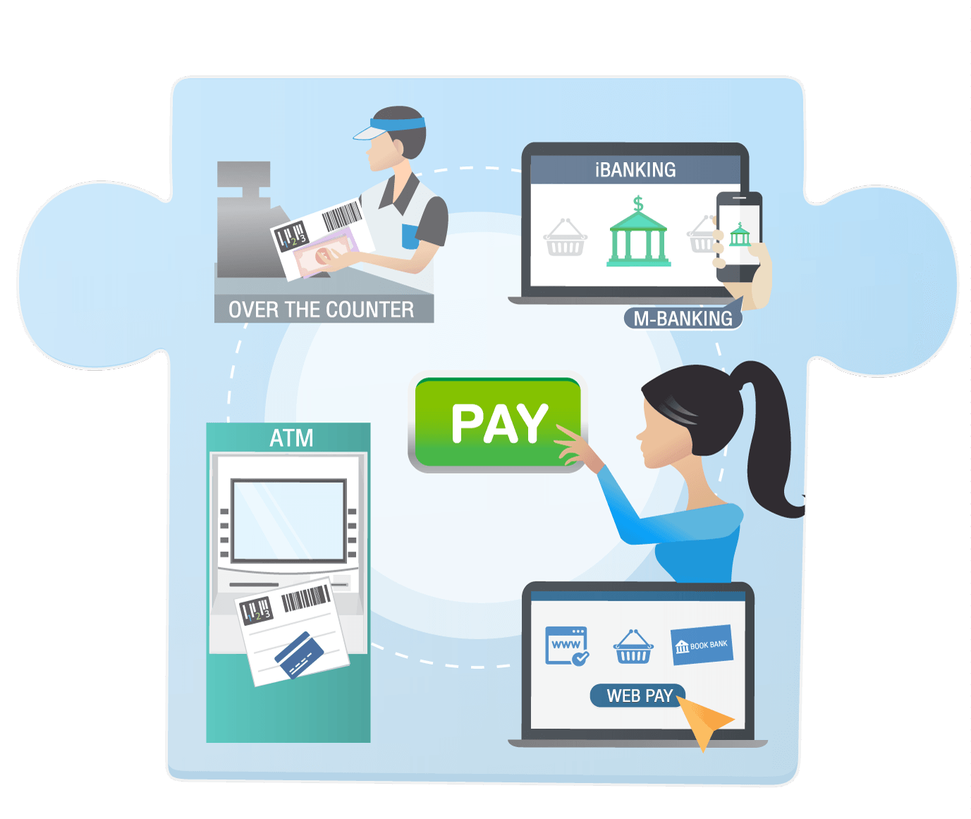 payment channel ...